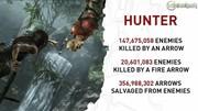 Xbox 360 - Tomb Raider - 0 Hits