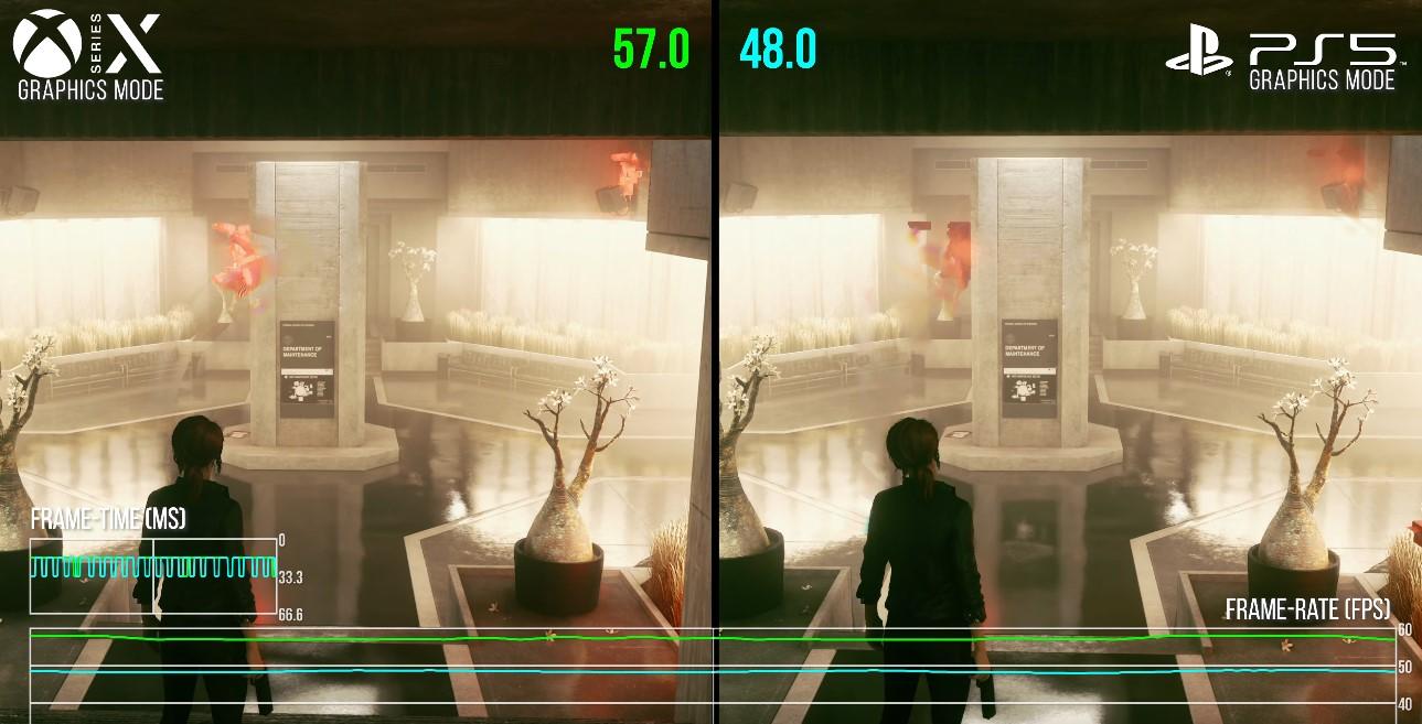 Control: Raytracing-Benchmark zeigt Leistungsunterschiede zwischen Xbox Series X und PlayStation 5 - Xboxdynasty